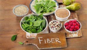 fiber yukt bhojan khae